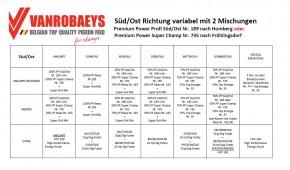 Vanrobaeys PP Super Champ Fröhlingsdorf Nr.735 20kg